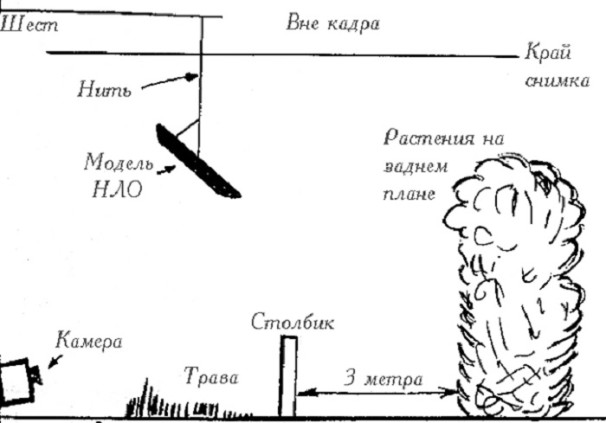 "Схема съемки ""корабля УММО""."